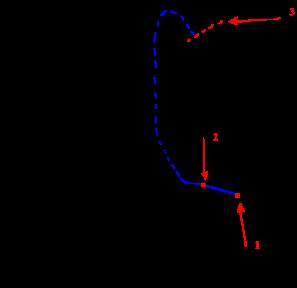 Как сделать фокус схема 834
